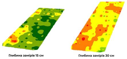 Обробіток ґрунту. Основні завдання для вирішення в умовах змін клімату фото 5 LNZ Group